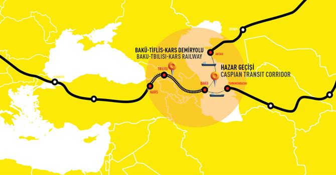 Hazar Transit Koridoru Gündemi