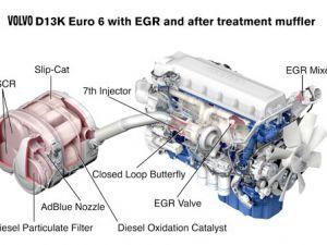 Volvo FH çekiciler artık Euro 6 motorla çalışacak