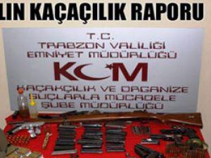 Trabzon emniyeti 2012 yılı kaçakçılık raporunu açıkladı