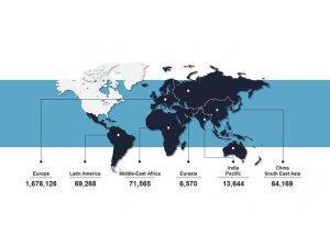 PSA yılın ilk yarısında 1,9 milyon satışa ulaştı
