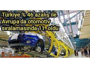 Avrupa otomotiv pazarı %1,9 azaldı