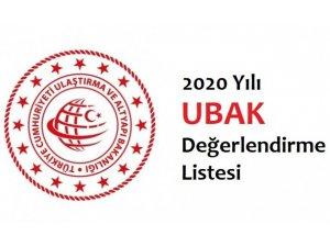 2020 yılı Ubak izin belgesi