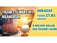 Türkiye'nin Ticarette Mart ayı bilançosu!