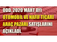 Otomobil ve Hafif Ticari Araç Pazarı Raporu...