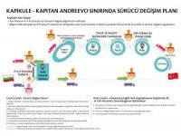 COVİD-19 sebebi ile Kapıkule'den Türkiye'ye giriş