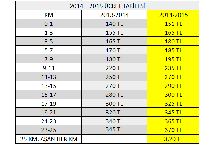 2014-2015-servis-ucretleri.jpg