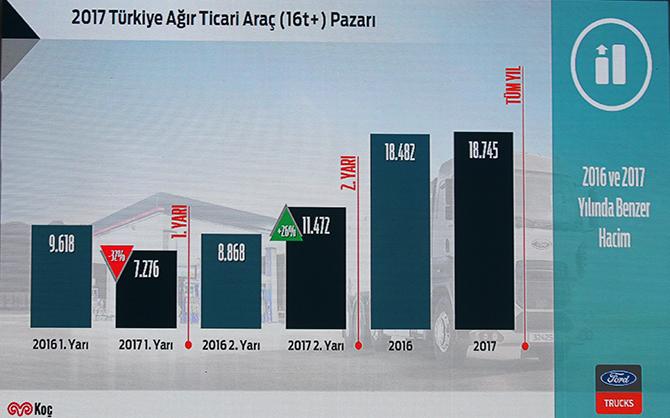 2017-turkiye-agir-ticari-arac-pazari.jpg