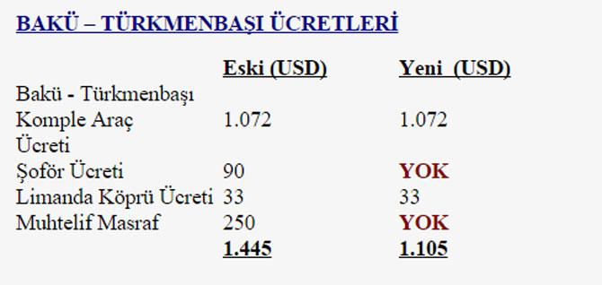 baku-turkmenbasi-ucretleri.jpg
