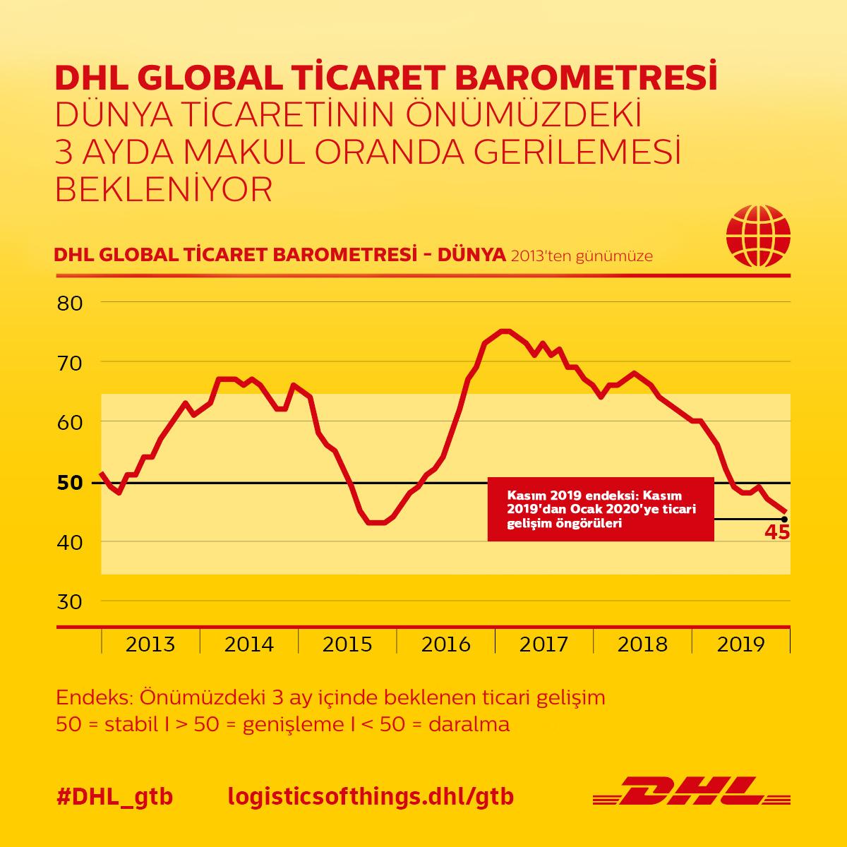 dhl_infografik-001.jpg