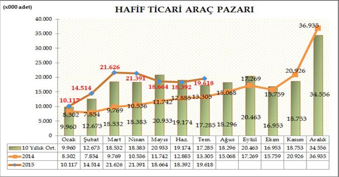 hafif-ticari-arac-pazari-003.jpg