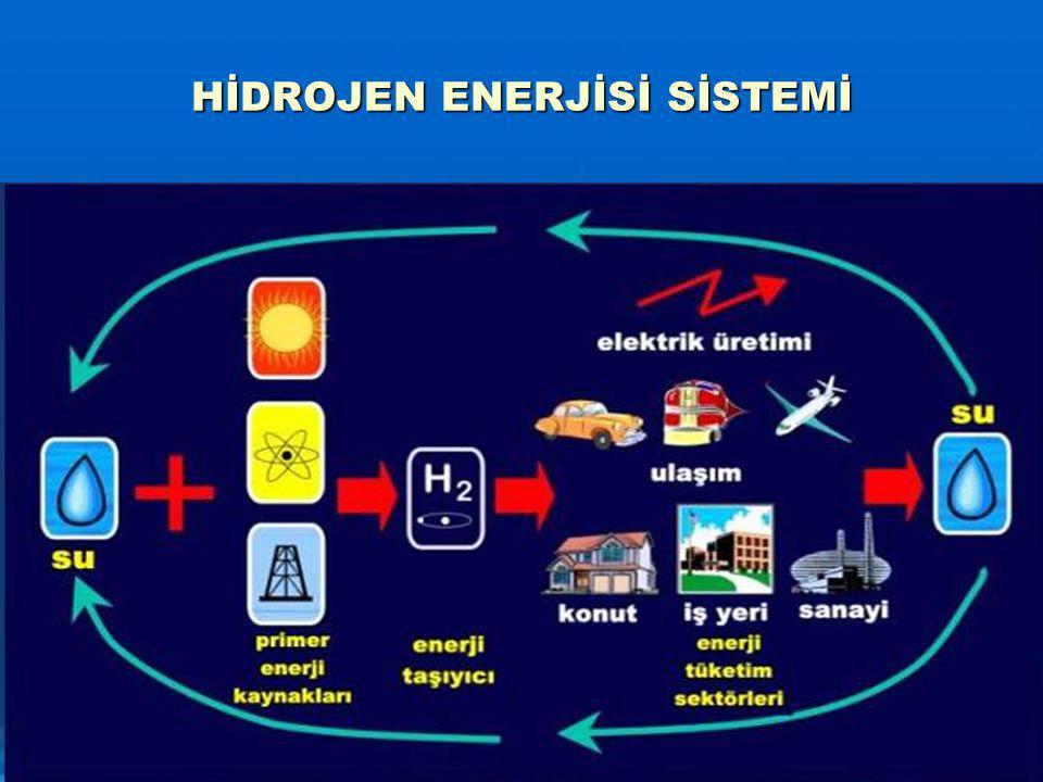 hidrojen+enerjisi+sistemi.jpg