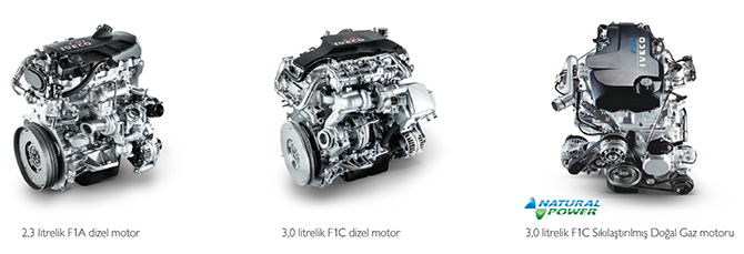 iveco-daily-motor.jpg