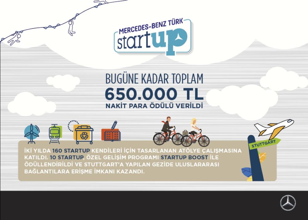 mercedes-benz-turk-startup-yarisma.png
