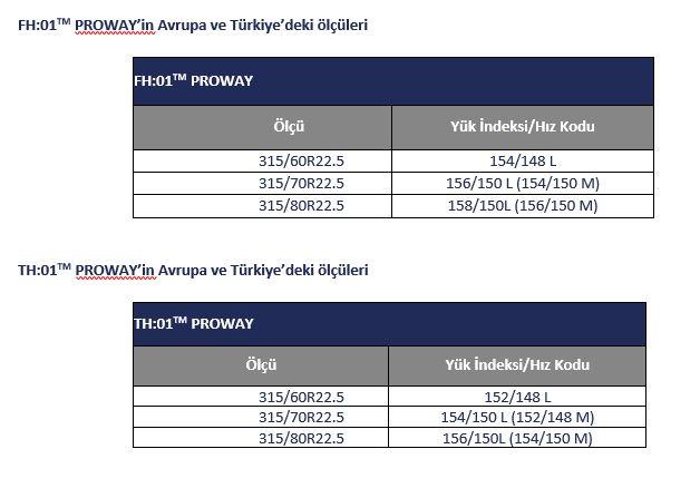 prometeon-proway-turkiye-ve-avrupa-olculeri.jpg
