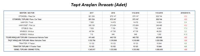 tasit-araclari-ihracat.png