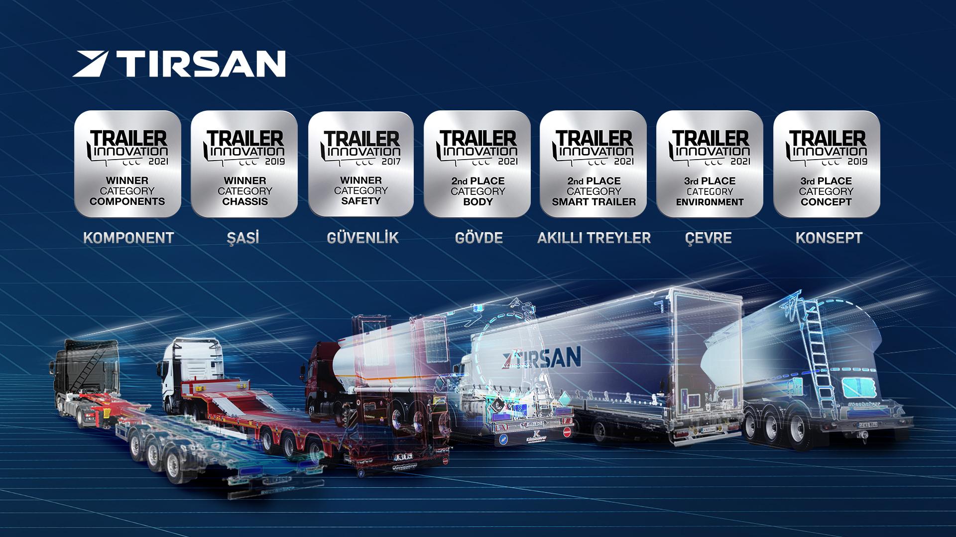 tirsan_treyler-inovasyon-gorsel.jpg