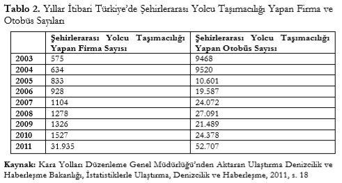 turkiye-sehirlerarasi-yolculuk-yapan-otobus-firmalari.jpg