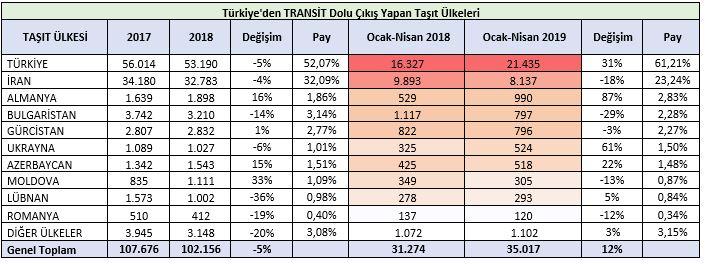 turkiye-transit-tasima.jpg