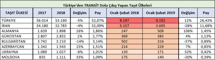 turkiye-transit-tasimalar.jpg